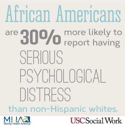 Black Americans and Mental Health. The sad Truth.